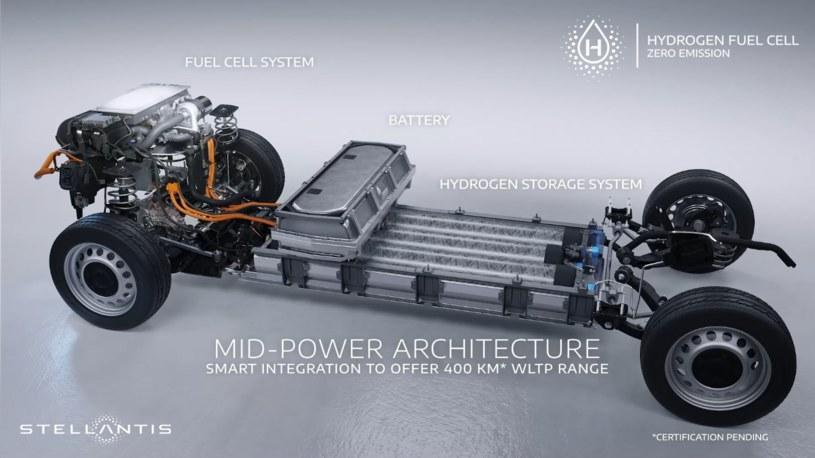 Hybryda wodoru i akumulatorów przyszłością motoryzacji? /