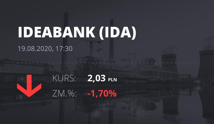Idea Bank (IDA): notowania akcji z 19 sierpnia 2020 roku