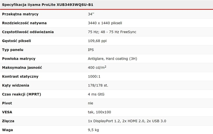 iiyama /ITHardware.pl