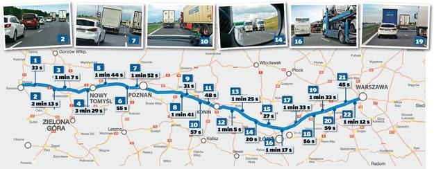 Ile czasu ucieka za ciężarówką? /Motor