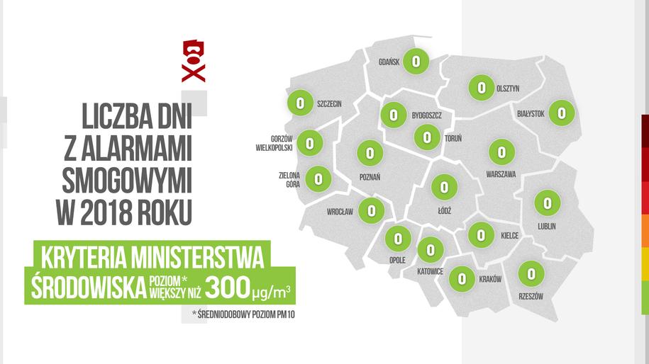 Ile razu ogłoszono w Polsce alarm smogowy? /Polski Alarm Smogowy /