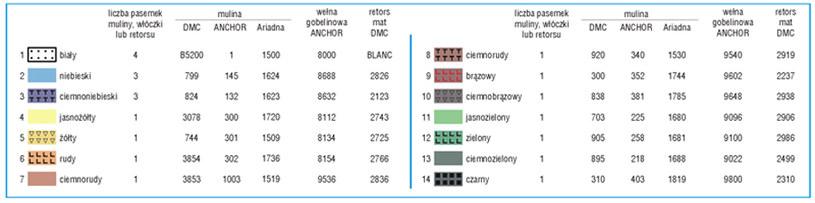 Indeks kolorów /Kram z robótkami