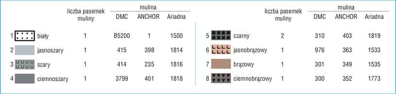 indeks /Kram z robótkami