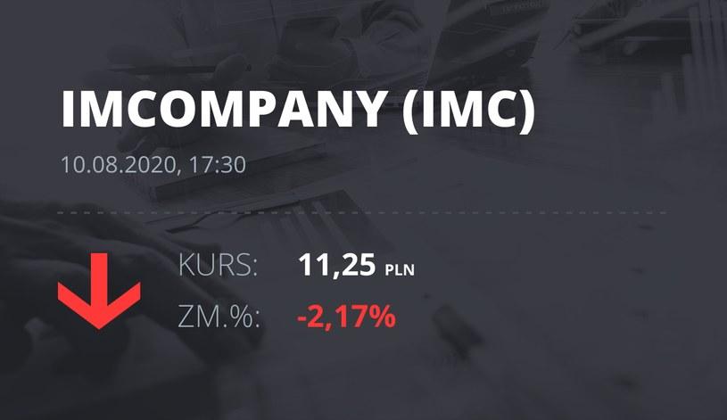 Industrial Milk Company (IMC): notowania akcji z 10 sierpnia 2020 roku