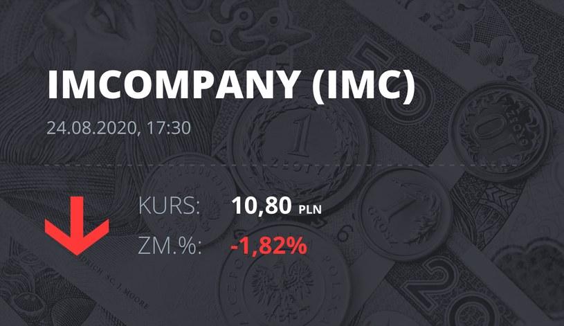 Industrial Milk Company (IMC): notowania akcji z 24 sierpnia 2020 roku