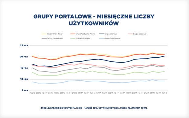 Inetria.pl /INTERIA.PL