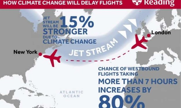 Infografika.  Fot. University of Reading /materiały prasowe