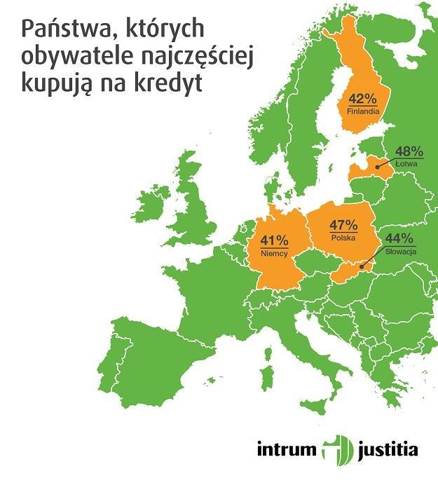 Infografika Intrum Justitia /Informacja prasowa