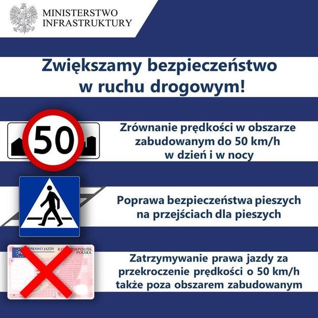 Infografika przygotowana przez resort infrastruktury /Ministerstwo Infrastruktury /