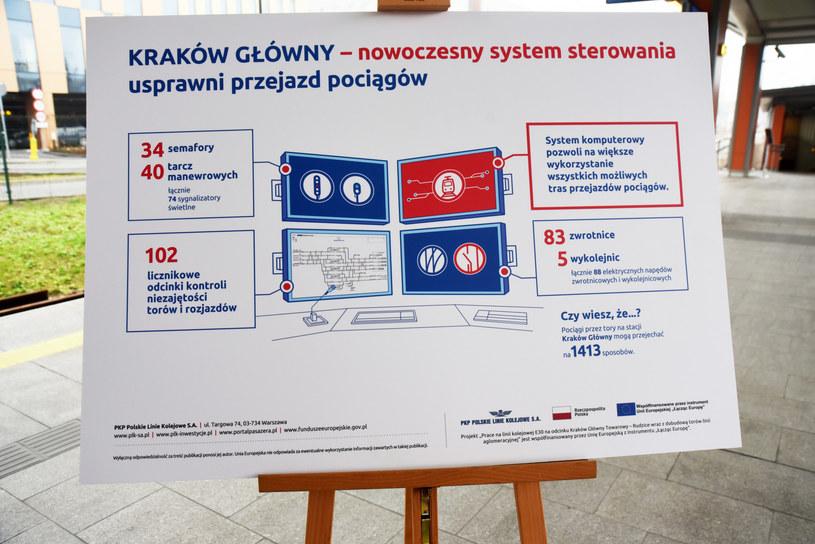 Informacja dla pasażerów na stacji Kraków Główny /Marek Lasyk  /Reporter