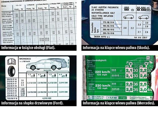Informacje o zalecanych ciśnieniach w oponach są umieszczane najczęściej pod postacią naklejek na wewnętrznej stronie klapki wlewu paliwa lub na słupku drzwiowym (np. Audi, Mercedes, Volkswagen). Niektórzy producenci (m.in. Fiat, Renault) każą jednak sięgać po te informacje do instrukcji obsługi. /Motor