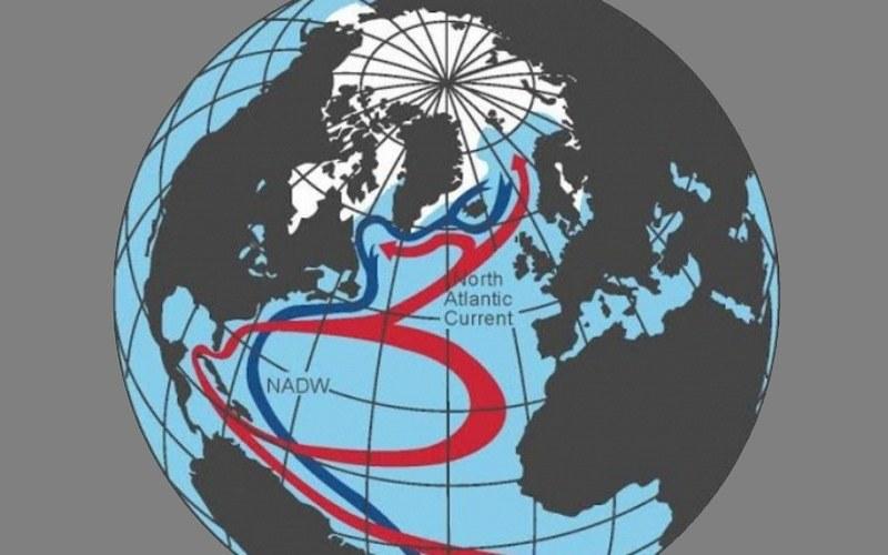 Interakcje wywoływane przez Prąd Północnoatlantycki /Wikipedia