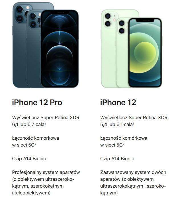 iPhone 12 Pro i iPhone 12 - porównanie /materiały prasowe