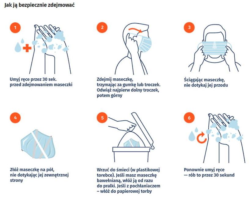 Jak bezpiecznie zdejmować maskę? Fot. Pacjent.gov.pl /materiały promocyjne