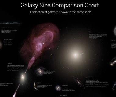 Jak duża jest nasza galaktyka?
