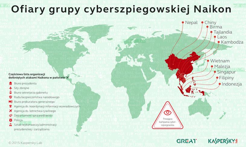 Jak działała grupa cyberprzestępcza Naikon? /materiały prasowe
