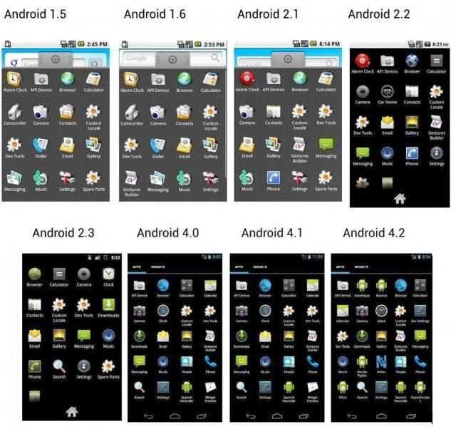 Jak ewoluował system Android /materiały prasowe