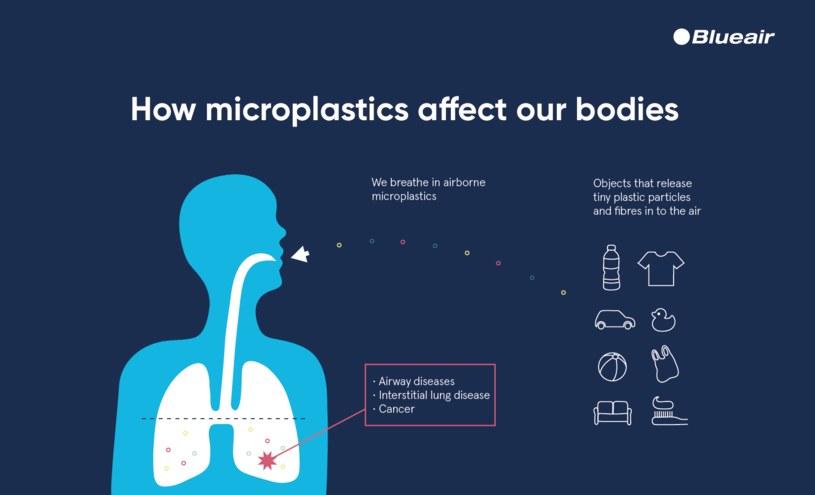 Jak mikroplastiki wpływają na nasze zdrowie /materiały prasowe