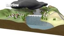 Jak powstają powodzie?
