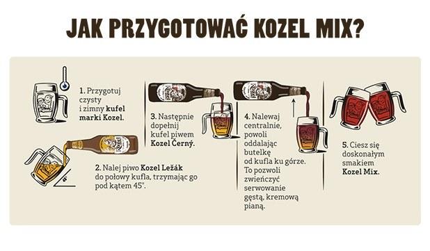 Jak przygotować Kozel MIX /materiały promocyjne