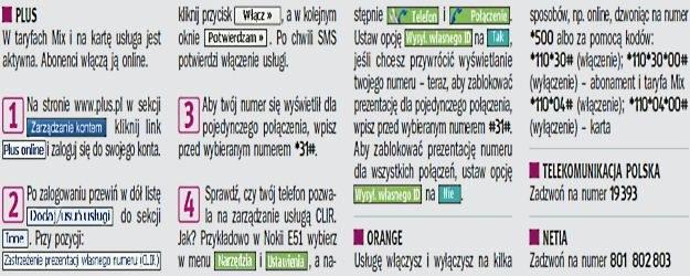 Jak zablokować prezentację swojego numeru na przykładzie kilku operatorów (tab. z PC Format 4/2011) /PC Format