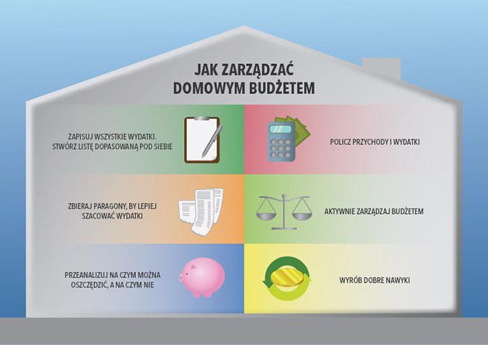 Jak zarządzać domowym budżetem? /INTERIA.PL
