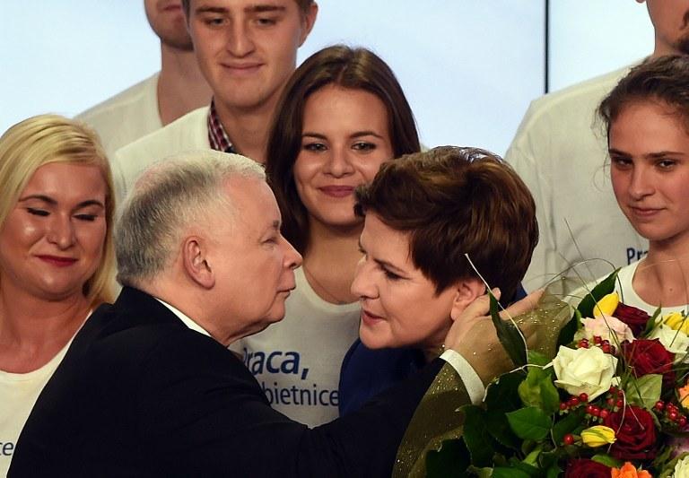 Jarosław Kaczyński i Beata Szydło po ogłoszeniu sondażowych wyników wyborów /AFP