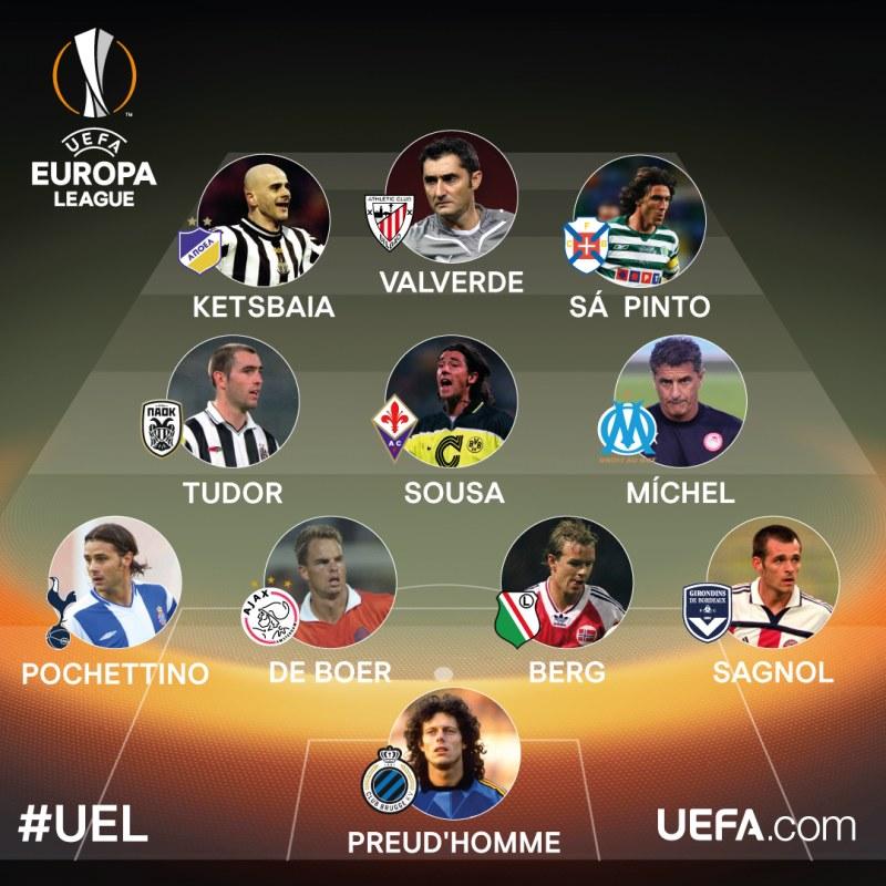 Jedenastka trenerów Ligi Europejskiej według UEFA /INTERIA.PL