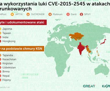 Jedna luka wykorzystywana do cyberataków na całym świecie
