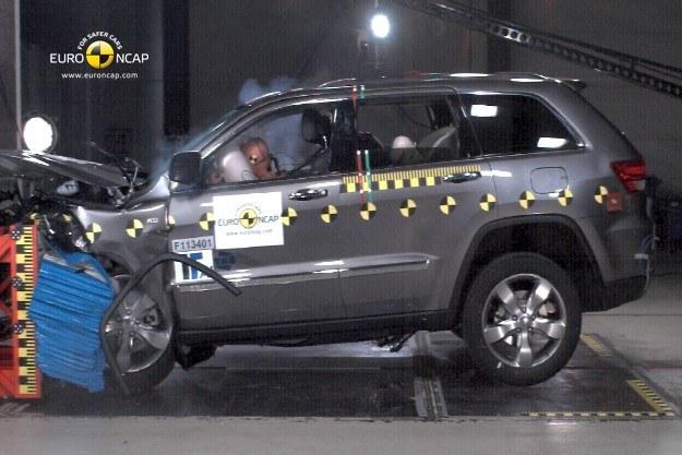 Jeep  grand cherokee - mimo poduszki kierowca uderzył głową w kierownicę /
