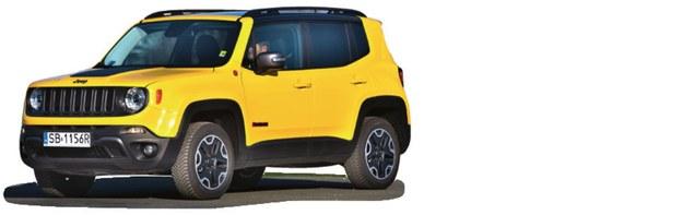 Jeep Renegade /Motor