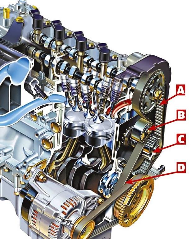 Jeśli wymieniać rozrząd to zawsze kompletny /Motor