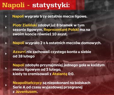 Juventus, Napoli i Milan w walce o Ligę Mistrzów!