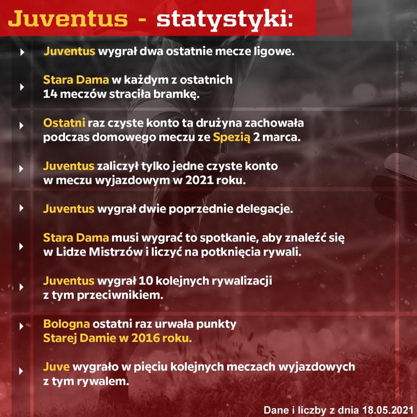 Juventus statystyki /materiały promocyjne