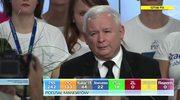 Kaczyński: Panie prezydencie, melduję wykonanie zadania