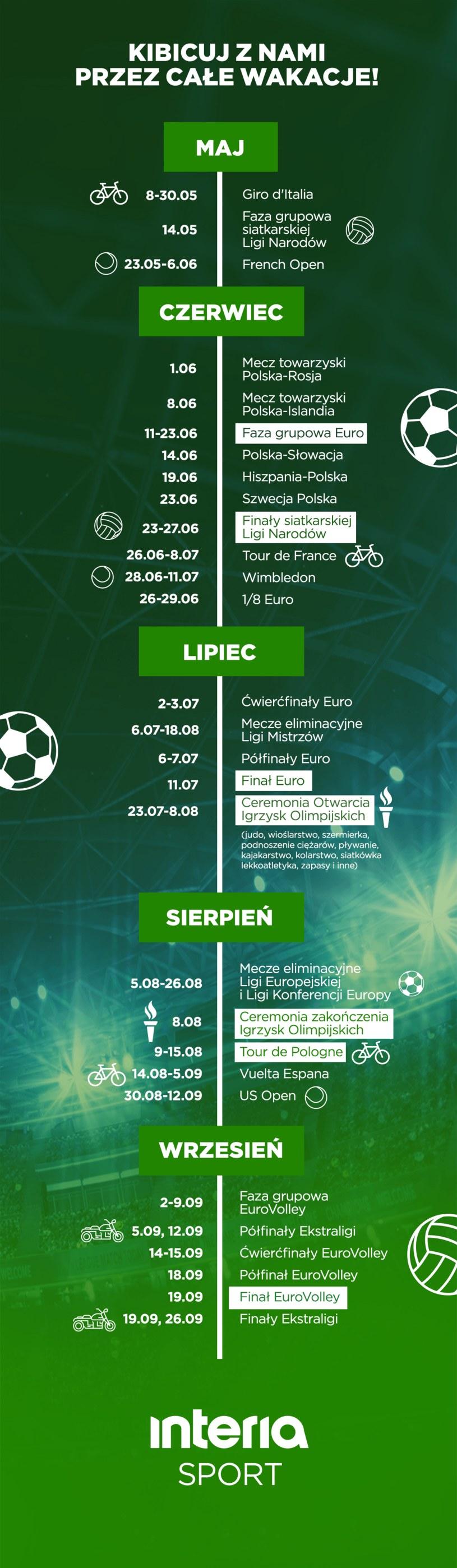 Kalendarz imprez sportowych /INTERIA.PL