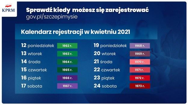 Kalendarz rejestracji na szczepienia przeciw Covid-19 w kwietniu /Kancelaria premiera /