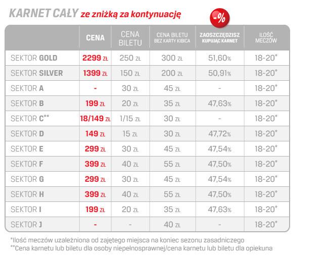 Karnet cały ze zniżką za kontynuację /www.cracovia.pl