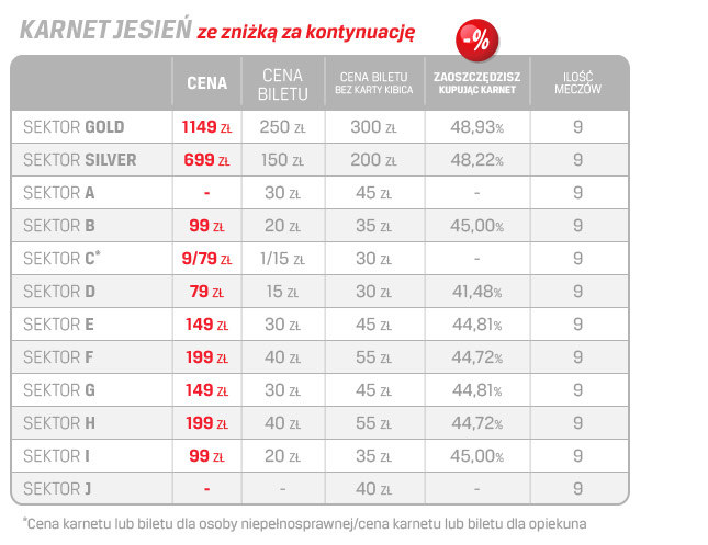Karnet jesień ze zniżką za kontynuację /www.cracovia.pl