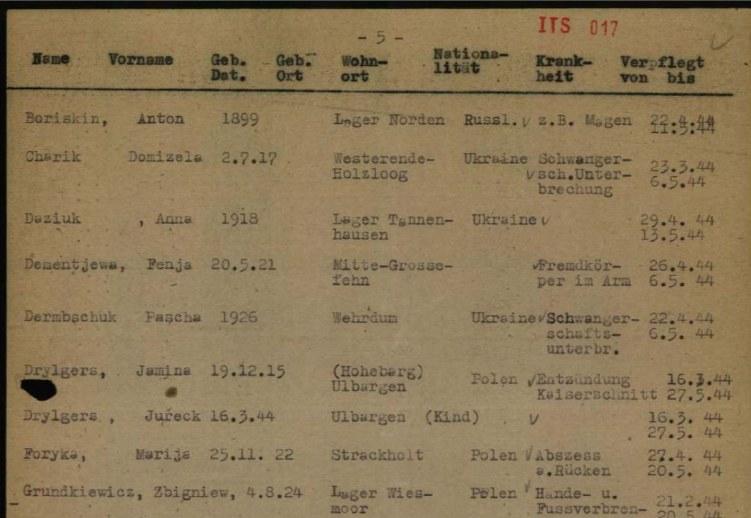 Karta z listą pacjentów ze szpitala w Aurich. Nazwisko pani Janiny i jej syna Jurka zostało zniekształcone /Archiwum prywatne Piotra Janiaka /