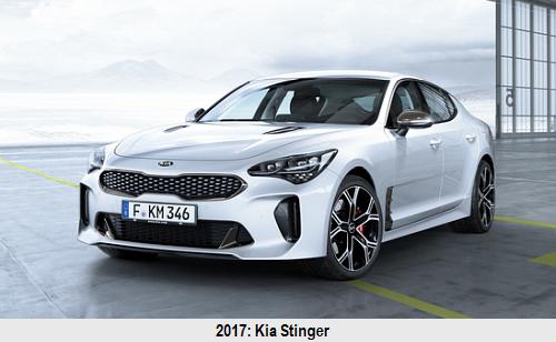 Kia Stinger /Kia