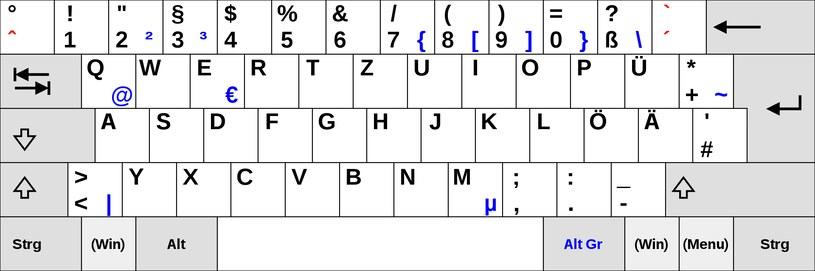 Klawiatura w układzie QWERTZ /Wikipedia