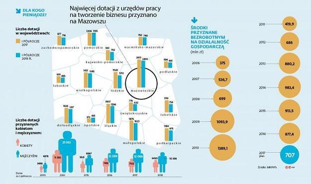 Kliknij w grafikę aby powiększyć do rozmiaru oryginalnego /Dziennik Gazeta Prawna