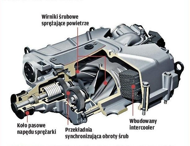 Kompresor /Motor