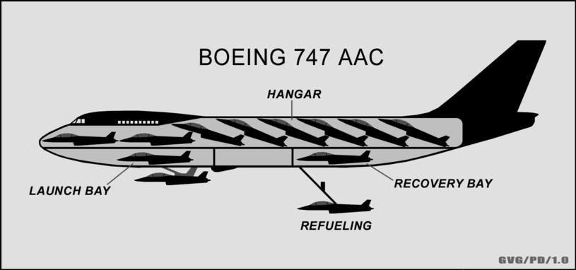 Koncepcja samolotu Boeinga /Wikipedia