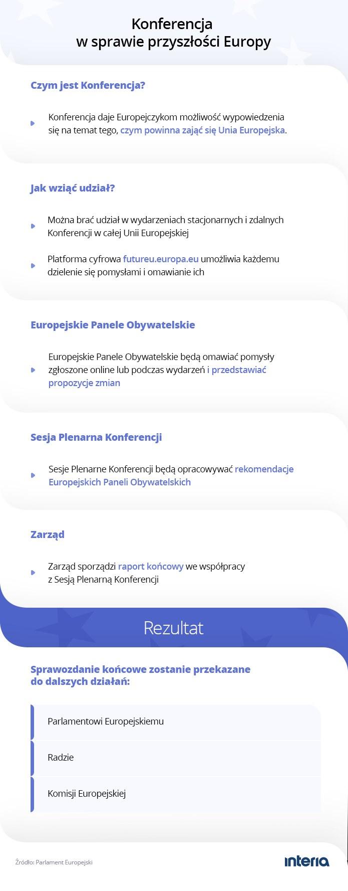 Konferencja w sprawie przyszłości Europy /INTERIA.PL