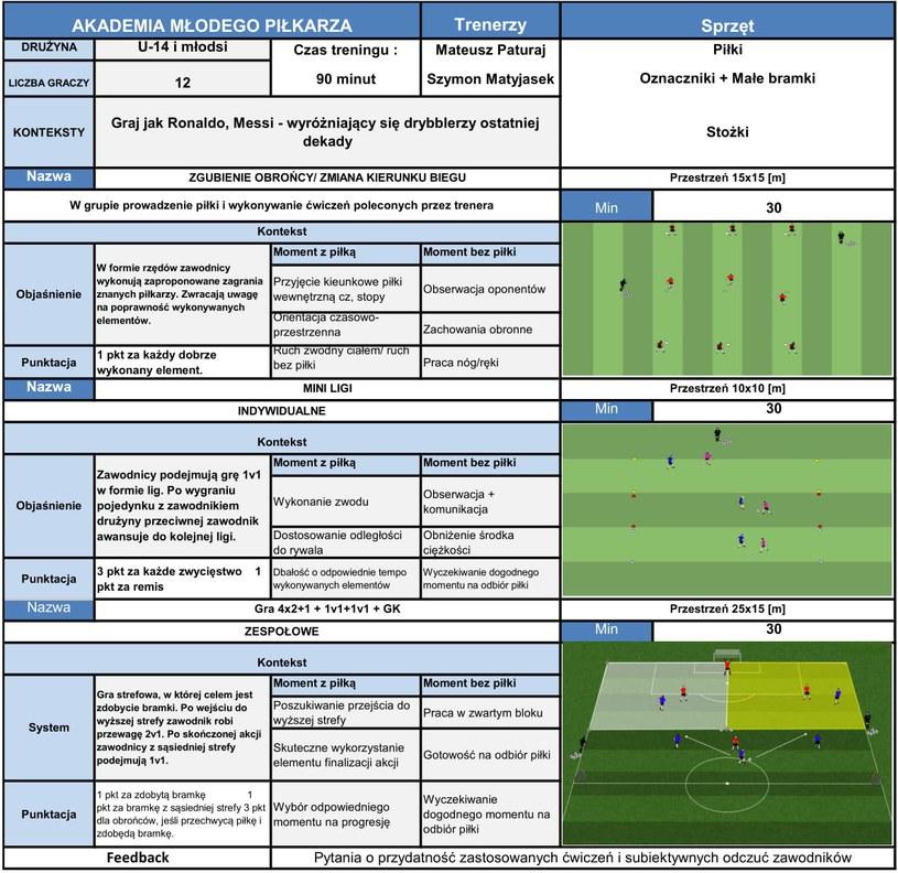 Konspekt treningu: Akademia Młodego Piłkarza. Odcinek 9. Graj jak Ronaldo, Messi - wyróżniający się dryblerzy ostatniej dekady /Akademia Młodego Piłkarza /