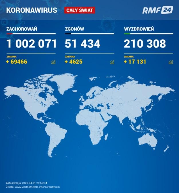 Koronawirus na świecie /RMF FM