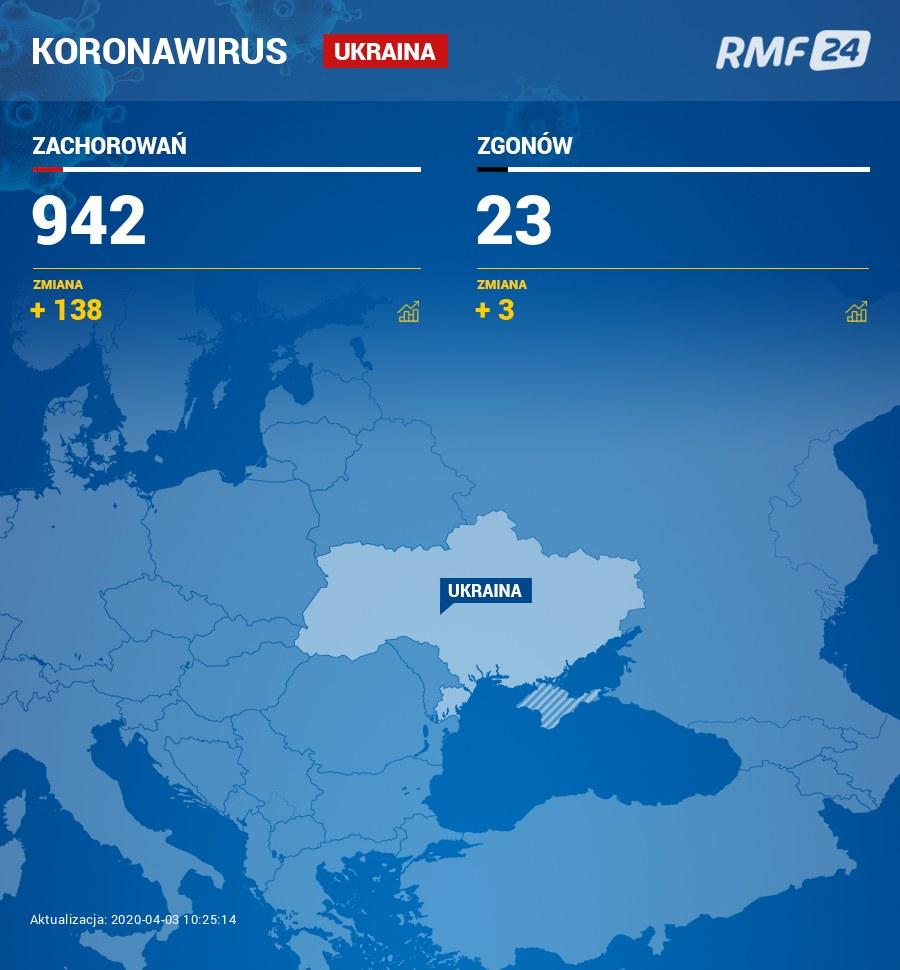 Koronawirus na Ukrainie /RMF FM /RMF FM