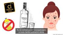 Koronawirus: PRAWDA czy FAŁSZ?